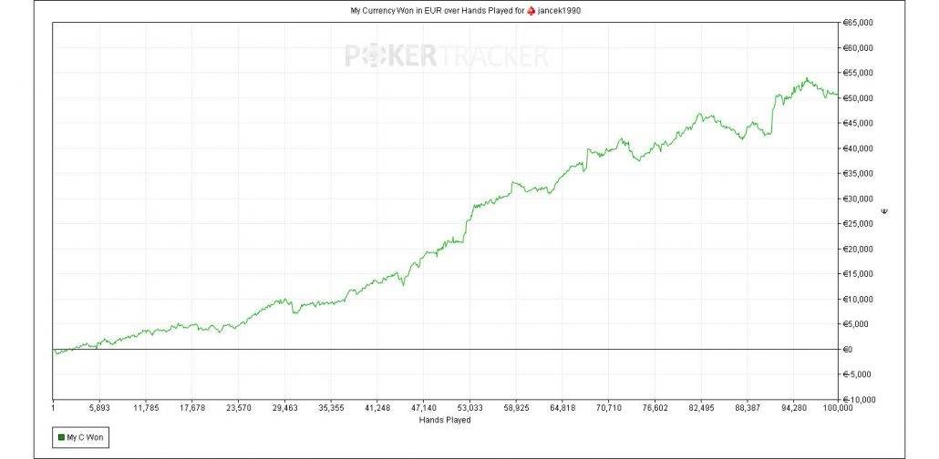 secrets of the poker millionaire mind pdf