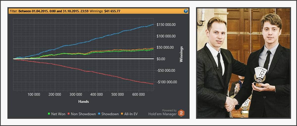Atvars 60k CFP Graph