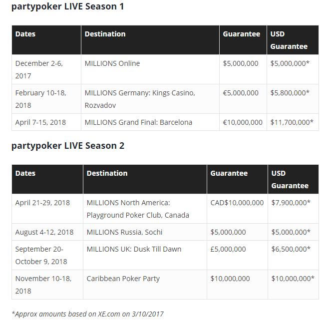 Millions Online Schedule